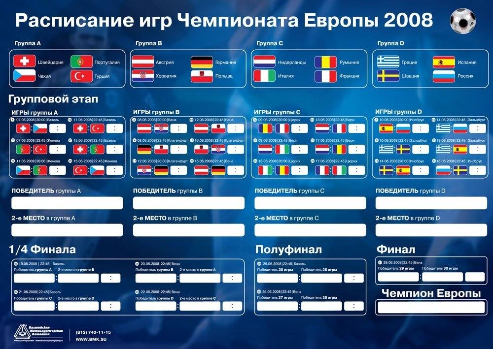 Прогноз Матчей Европейских Чемпионатов